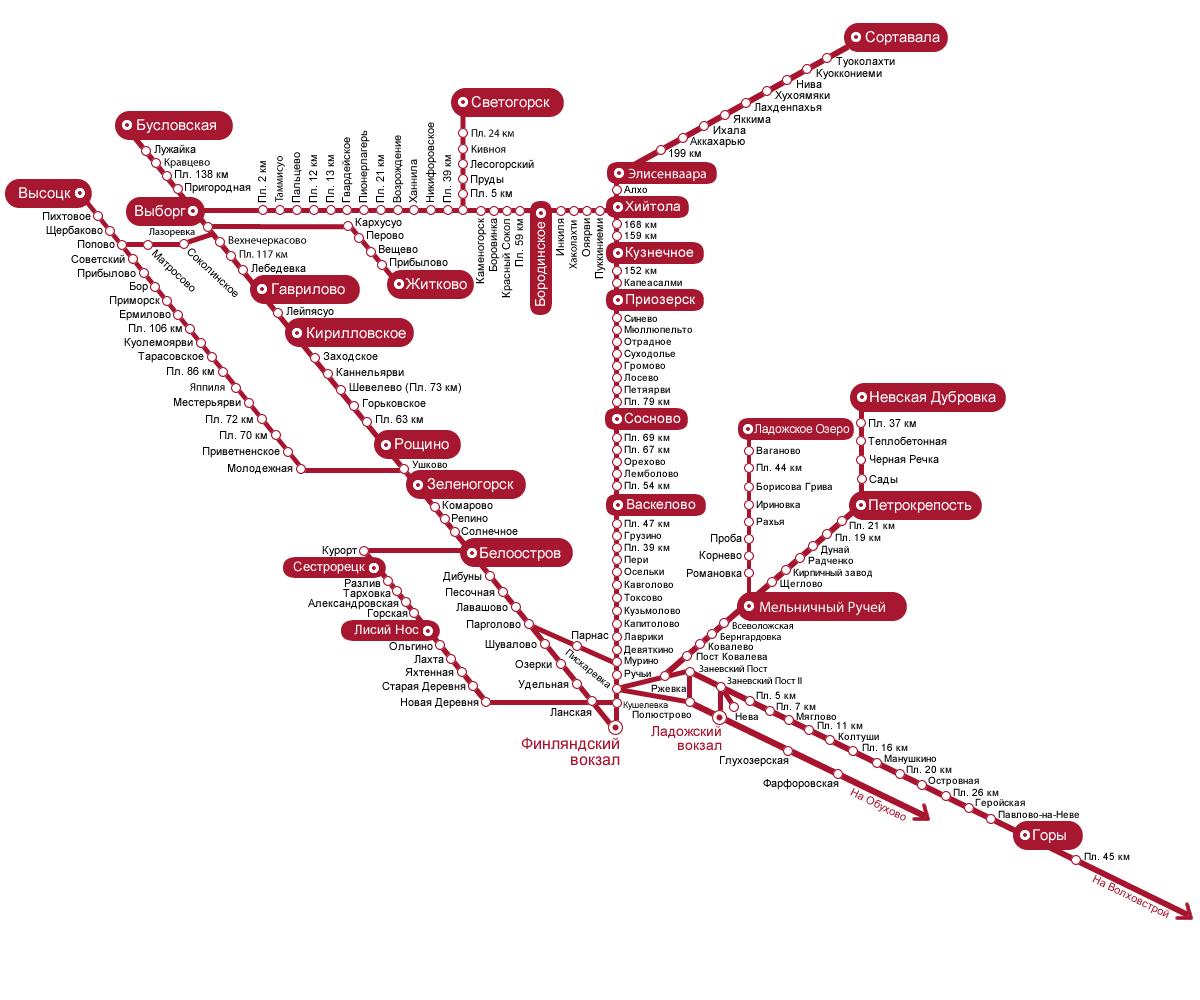 Схема пригородных электричек спб финляндский вокзал